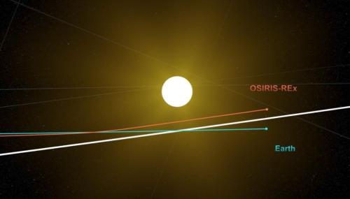 La sonde spatiale Osiris Rex vient d'utiliser la Terre comme une fronde