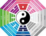 Zen attitude : Adoptez le Feng Shui