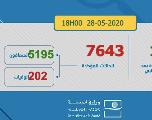 Covid-19 : 42 nouveaux cas confirmés au Maroc et aucun décès en 24h